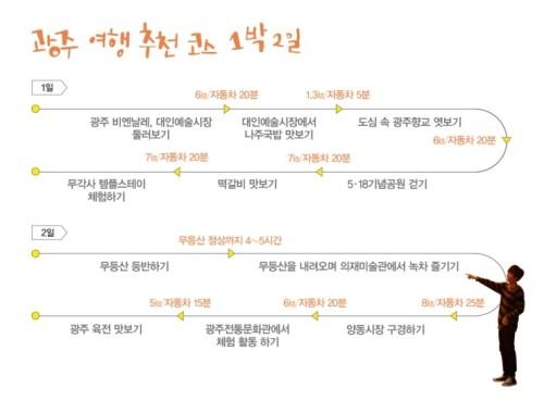 SJTB-EunDong2